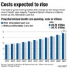 Health spending likely to keep rising with or without Obama's plan