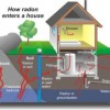 Radon gas in your home can be deadly; test your home now