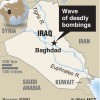 Car bombs kill 65 in Baghdad, worsening crisis