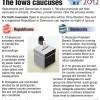 Snapshot of how Iowa caucuses work