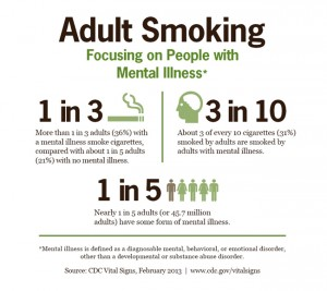 dpk-vs-adult-smoking-mental-illness-graphic-two