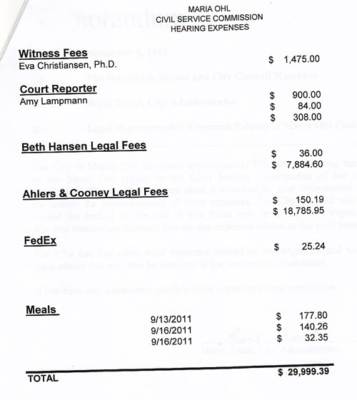 ohl-expenses-2011