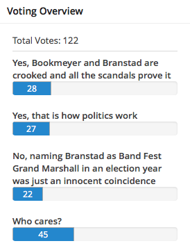 poll branstad bookmeyer band fest payback